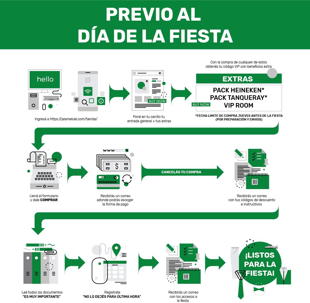 info-prefiesta